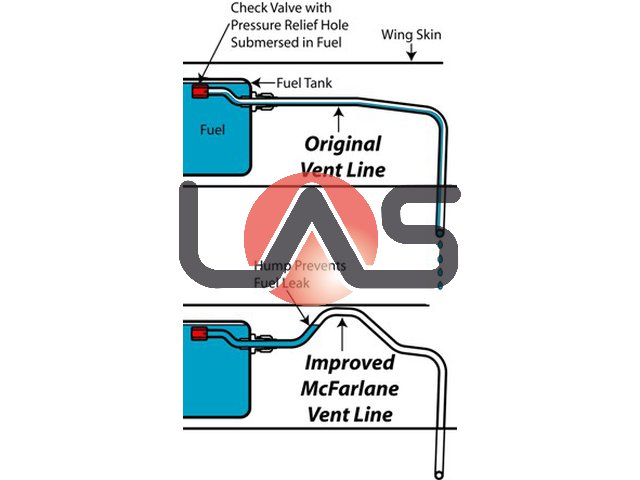 Improved Fuel Vent Lines